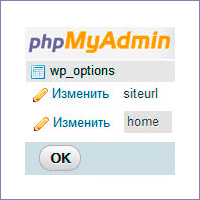 Адрес WordPress